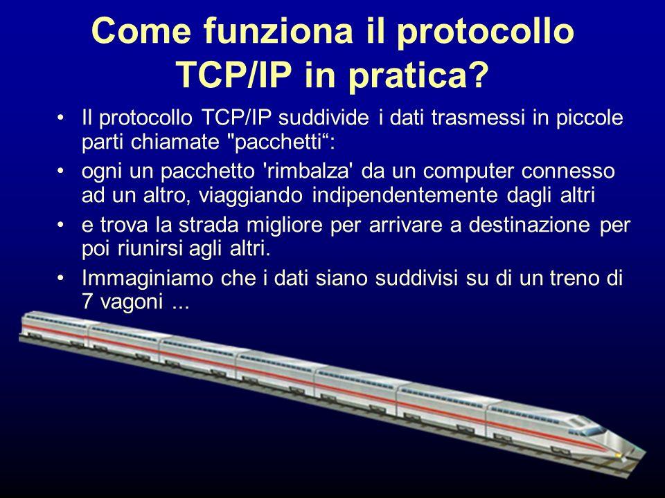 11 Come funziona il protocollo TCP/IP in pratica.