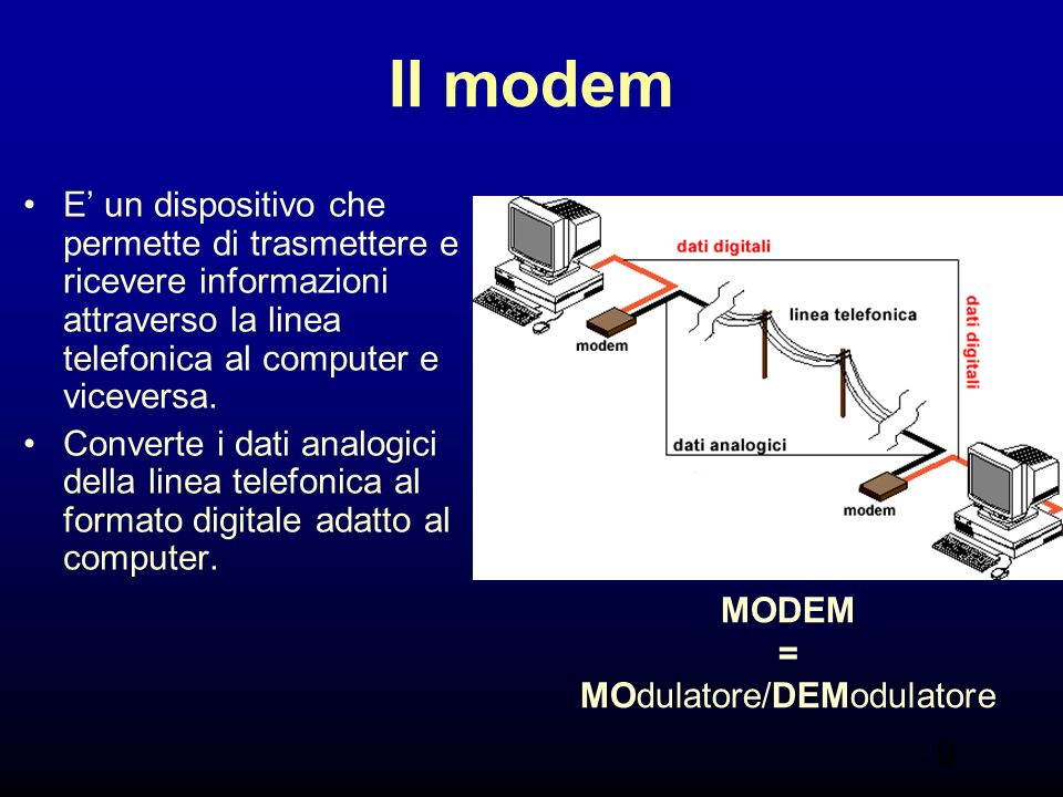 9 Il modem E un dispositivo che permette di trasmettere e ricevere informazioni attraverso la linea telefonica al computer e viceversa.