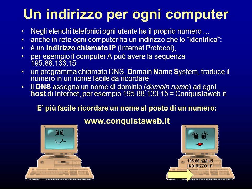 1 Un indirizzo per ogni computer Negli elenchi telefonici ogni utente ha il proprio numero … anche in rete ogni computer ha un indirizzo che lo identifica: è un indirizzo chiamato IP (Internet Protocol), per esempio il computer A può avere la sequenza 195.88.133.15 un programma chiamato DNS, Domain Name System, traduce il numero in un nome facile da ricordare il DNS assegna un nome di dominio (domain name) ad ogni host di Internet, per esempio 195.88.133.15 = Conquistaweb.it E più facile ricordare un nome al posto di un numero: www.conquistaweb.it