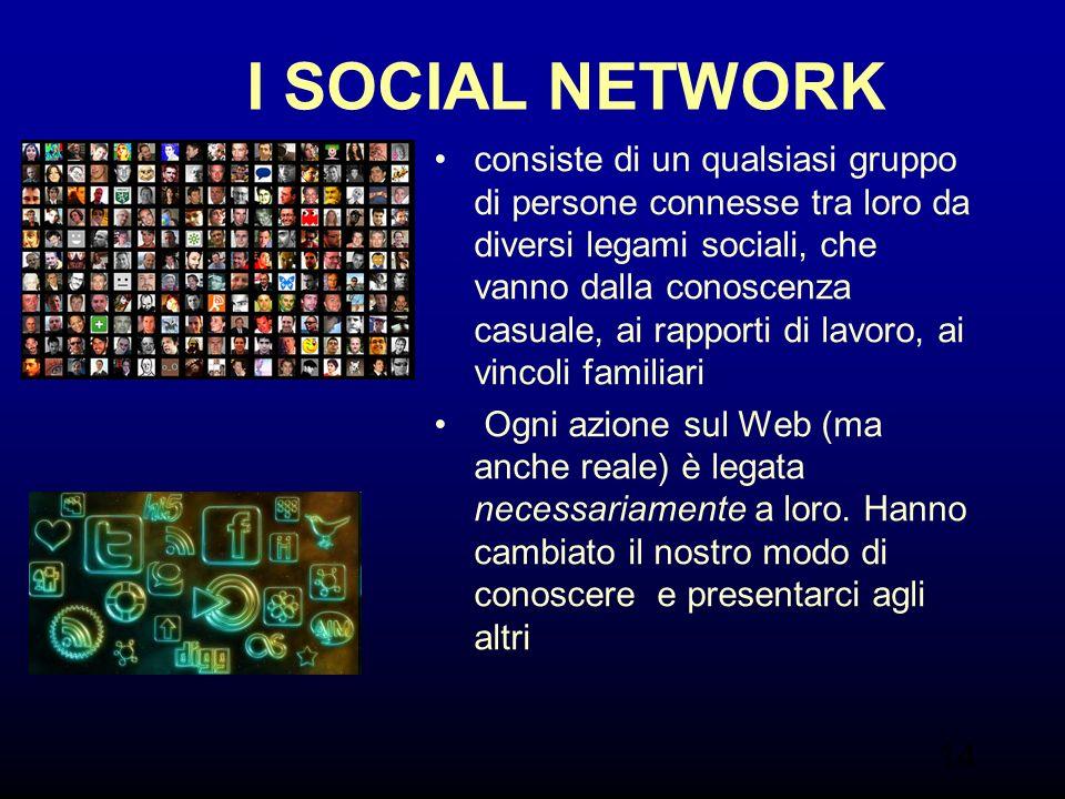 14 I SOCIAL NETWORK consiste di un qualsiasi gruppo di persone connesse tra loro da diversi legami sociali, che vanno dalla conoscenza casuale, ai rapporti di lavoro, ai vincoli familiari Ogni azione sul Web (ma anche reale) è legata necessariamente a loro.
