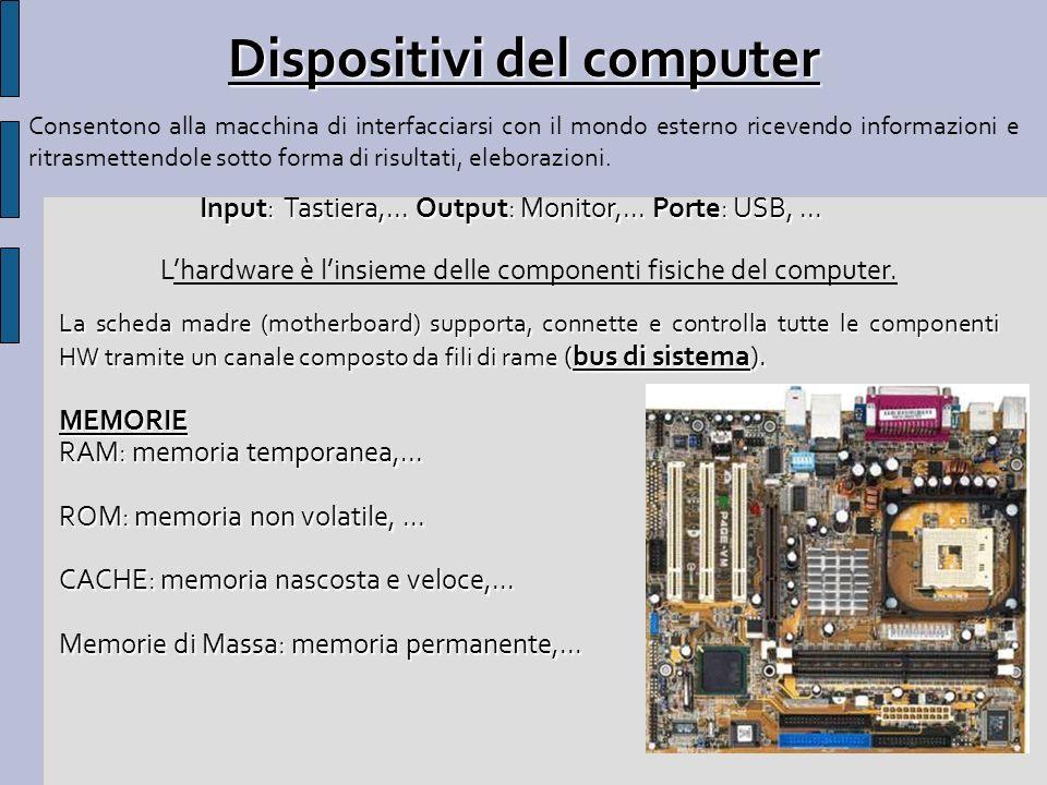 Dispositivi del computer Input: Tastiera,... Output: Monitor,...