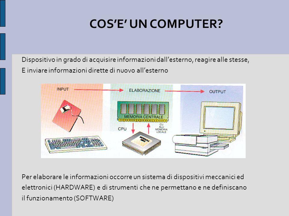 Dispositivo in grado di acquisire informazioni dallesterno, reagire alle stesse, E inviare informazioni dirette di nuovo allesterno Per elaborare le informazioni occorre un sistema di dispositivi meccanici ed elettronici (HARDWARE) e di strumenti che ne permettano e ne definiscano il funzionamento (SOFTWARE) COSE UN COMPUTER