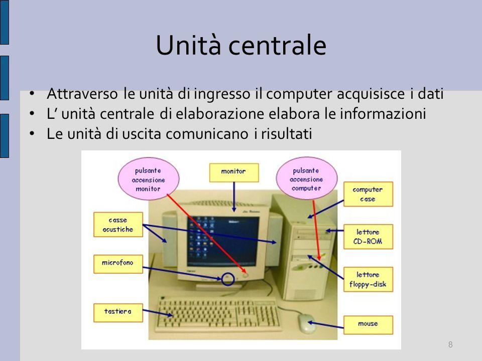 Unità centrale Attraverso le unità di ingresso il computer acquisisce i dati L unità centrale di elaborazione elabora le informazioni Le unità di uscita comunicano i risultati 8