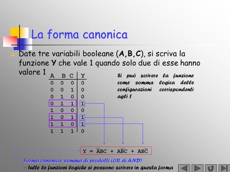 La forma canonica Date tre variabili booleane (A,B,C), si scriva la funzione Y che vale 1 quando solo due di esse hanno valore 1 Si può scrivere la fu