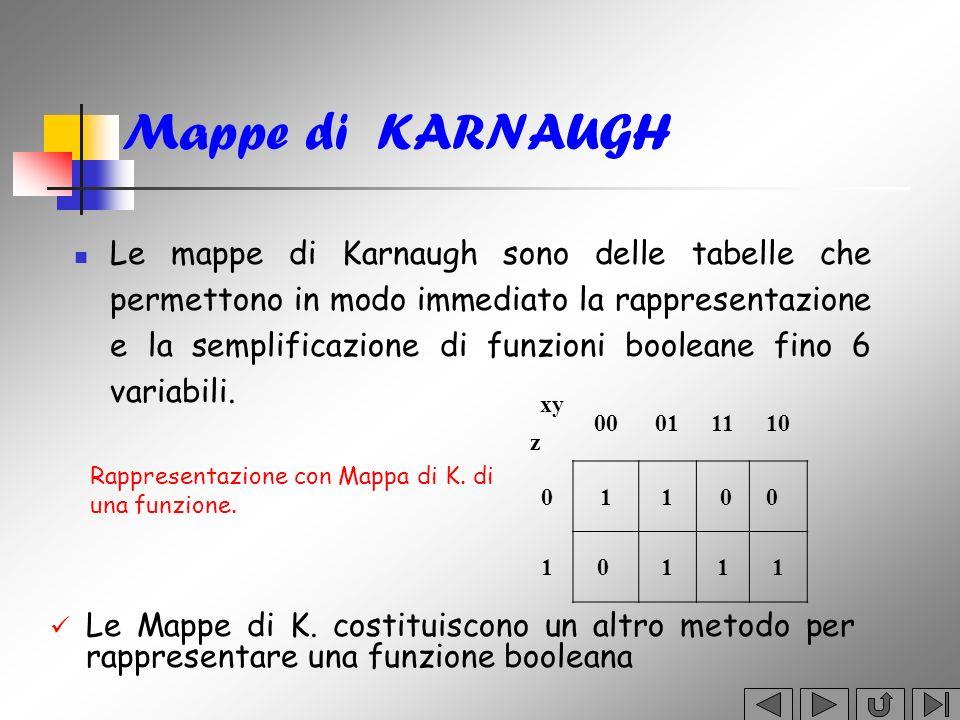 Mappe di KARNAUGH Le mappe di Karnaugh sono delle tabelle che permettono in modo immediato la rappresentazione e la semplificazione di funzioni boolea