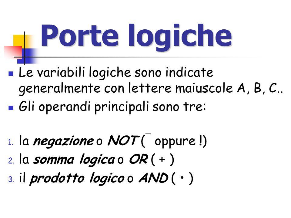 Porte logiche Le variabili logiche sono indicate generalmente con lettere maiuscole A, B, C.. Gli operandi principali sono tre: 1. la negazione o NOT