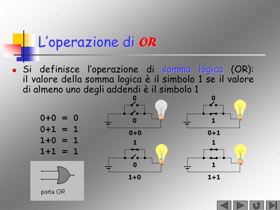 Loperazione di OR somma logica Si definisce loperazione di somma logica (OR): il valore della somma logica è il simbolo 1 se il valore di almeno uno d