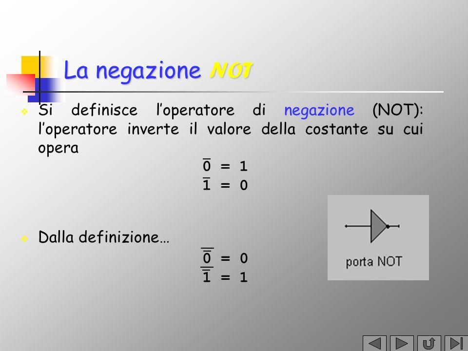 La negazione NOT negazione Si definisce loperatore di negazione (NOT): loperatore inverte il valore della costante su cui opera Dalla definizione… 0 =