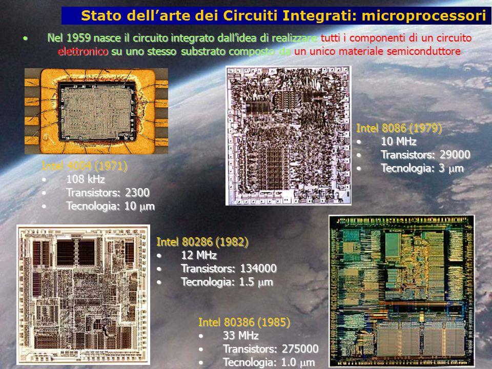 Stato dellarte dei Circuiti Integrati: microprocessori Intel 4004 (1971) 108 kHz108 kHz Transistors: 2300Transistors: 2300 Tecnologia: 10 mTecnologia: 10 m Intel 8086 (1979) 10 MHz10 MHz Transistors: 29000Transistors: 29000 Tecnologia: 3 mTecnologia: 3 m Intel 80286 (1982) 12 MHz12 MHz Transistors: 134000Transistors: 134000 Tecnologia: 1.5 mTecnologia: 1.5 m Intel 80386 (1985) 33 MHz33 MHz Transistors: 275000Transistors: 275000 Tecnologia: 1.0 mTecnologia: 1.0 m Nel 1959 nasce il circuito integrato dallidea di realizzare tutti i componenti di un circuito elettronico su uno stesso substrato composto da un unico materiale semiconduttoreNel 1959 nasce il circuito integrato dallidea di realizzare tutti i componenti di un circuito elettronico su uno stesso substrato composto da un unico materiale semiconduttore