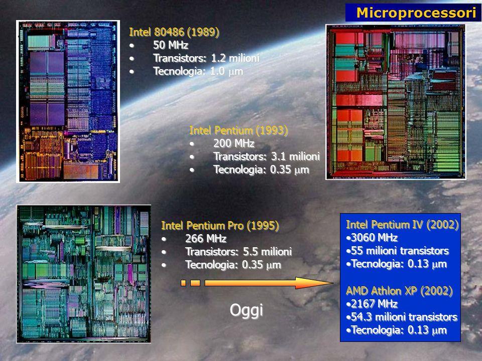 Intel 80486 (1989) 50 MHz50 MHz Transistors: 1.2 milioniTransistors: 1.2 milioni Tecnologia: 1.0 mTecnologia: 1.0 m Intel Pentium (1993) 200 MHz200 MHz Transistors: 3.1 milioniTransistors: 3.1 milioni Tecnologia: 0.35 mTecnologia: 0.35 m Intel Pentium Pro (1995) 266 MHz266 MHz Transistors: 5.5 milioniTransistors: 5.5 milioni Tecnologia: 0.35 mTecnologia: 0.35 m Microprocessori Oggi Intel Pentium IV (2002) 3060 MHz3060 MHz 55 milioni transistors55 milioni transistors Tecnologia: 0.13 mTecnologia: 0.13 m AMD Athlon XP (2002) 2167 MHz2167 MHz 54.3 milioni transistors54.3 milioni transistors Tecnologia: 0.13 mTecnologia: 0.13 m