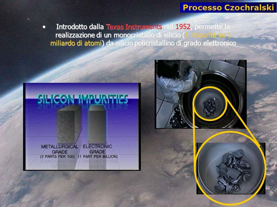 Processo Czochralski Introdotto dalla Texas Instruments nel 1952, permette la realizzazione di un monocristallo di silicio (1 impurità su 1 miliardo di atomi) da silicio policristallino di grado elettronicoIntrodotto dalla Texas Instruments nel 1952, permette la realizzazione di un monocristallo di silicio (1 impurità su 1 miliardo di atomi) da silicio policristallino di grado elettronico