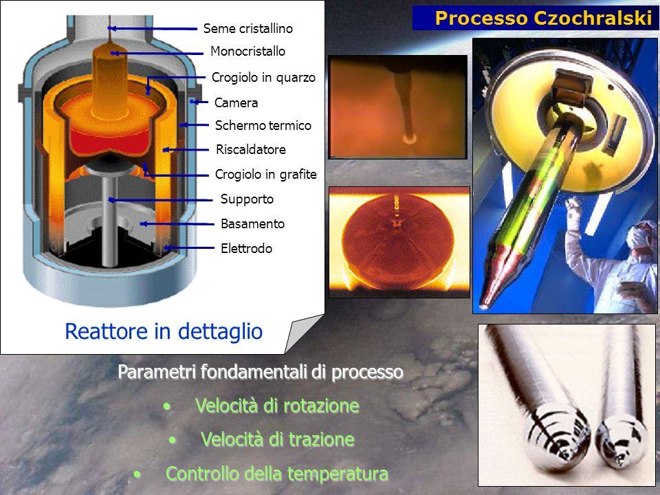 Processo Czochralski Seme cristallino Monocristallo Crogiolo in quarzo Camera Schermo termico Riscaldatore Crogiolo in grafite Supporto Basamento Elet