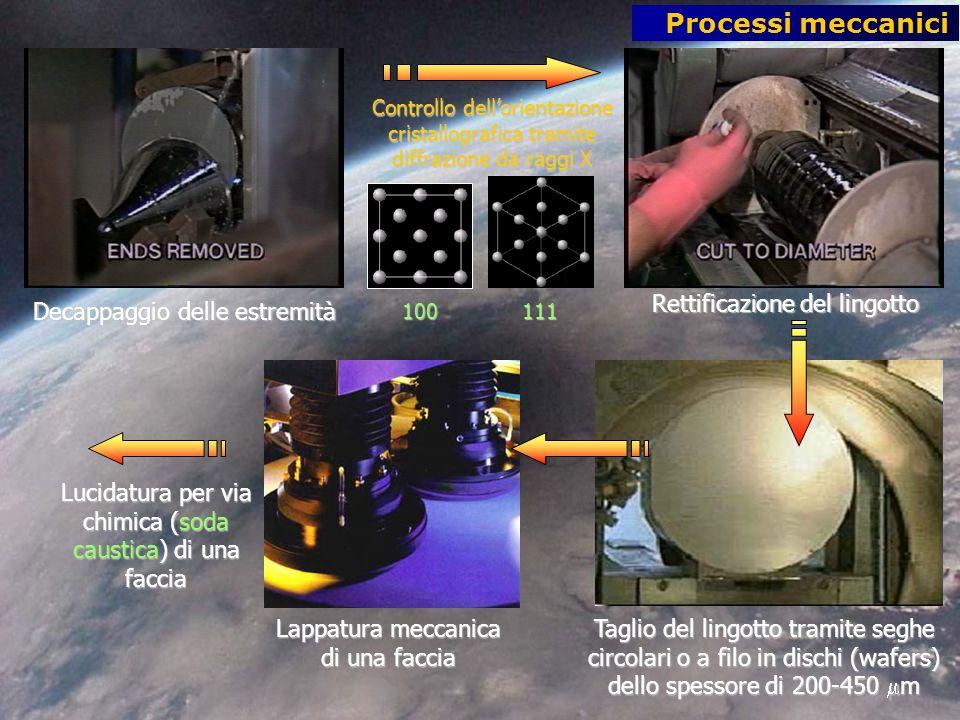 Processi meccanici Decappaggio delle estremità Rettificazione del lingotto Taglio del lingotto tramite seghe circolari o a filo in dischi (wafers) dello spessore di 200-450 m Lappatura meccanica di una faccia Lucidatura per via chimica (soda caustica) di una faccia Controllo dellorientazione cristallografica tramite diffrazione da raggi X 100111