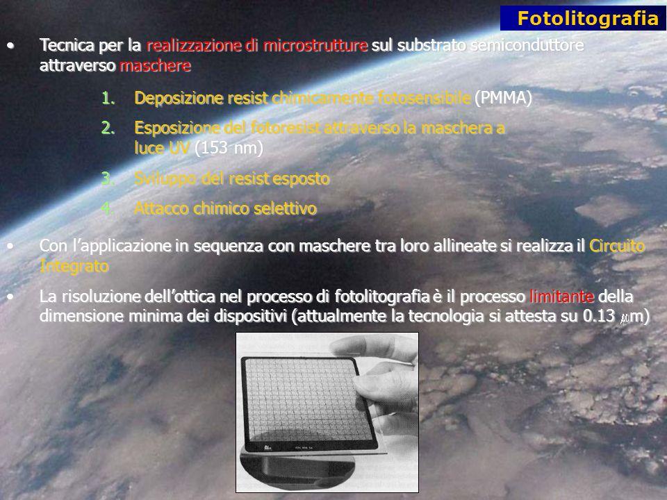 Fotolitografia Tecnica per la realizzazione di microstrutture sul substrato semiconduttore attraverso maschereTecnica per la realizzazione di microstr