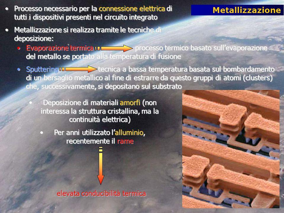 Metallizzazione Processo necessario per la connessione elettrica di tutti i dispositivi presenti nel circuito integratoProcesso necessario per la conn