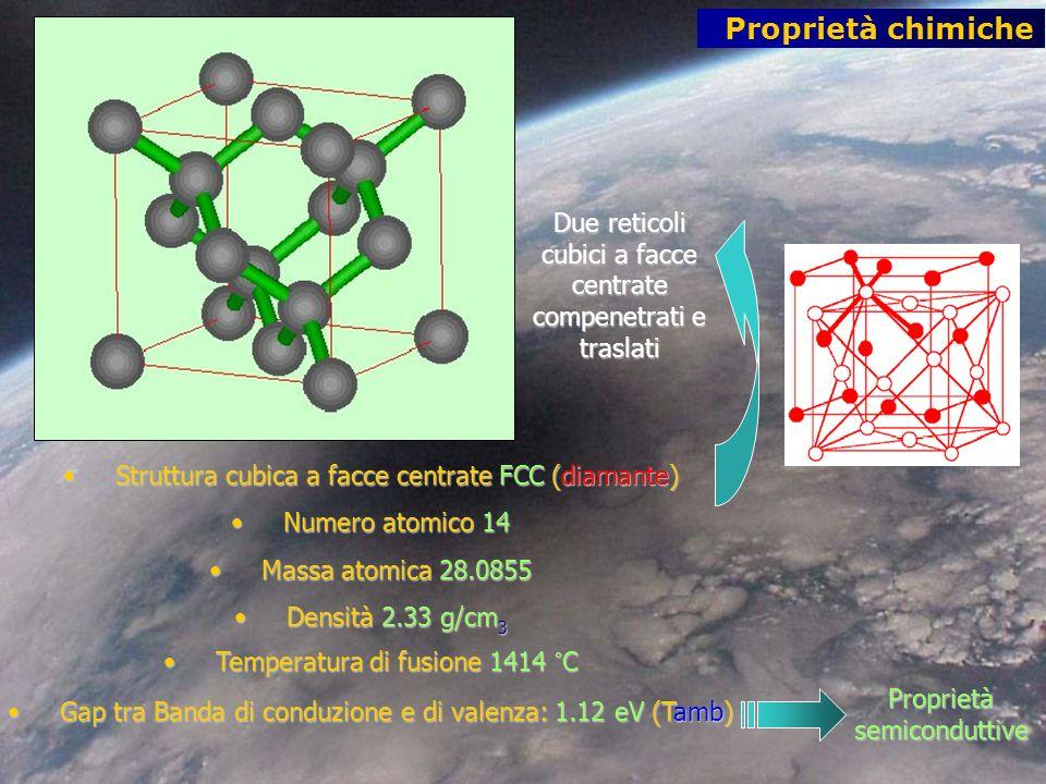 Struttura cubica a facce centrate FCC (diamante)Struttura cubica a facce centrate FCC (diamante) Numero atomico 14Numero atomico 14 Massa atomica 28.0855Massa atomica 28.0855 Densità 2.33 g/cm 3Densità 2.33 g/cm 3 Temperatura di fusione 1414 °CTemperatura di fusione 1414 °C Gap tra Banda di conduzione e di valenza: 1.12 eV (Tamb)Gap tra Banda di conduzione e di valenza: 1.12 eV (Tamb) Proprietà chimiche Proprietà semiconduttive Due reticoli cubici a facce centrate compenetrati e traslati