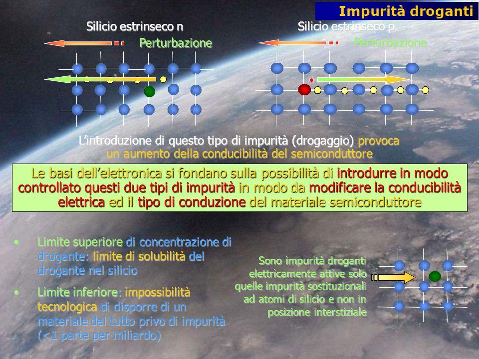 Impurità droganti Silicio estrinseco n Silicio estrinseco p Limite superiore di concentrazione di drogante: limite di solubilità del drogante nel sili