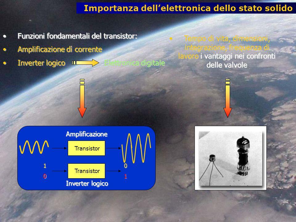 Importanza dellelettronica dello stato solido Tempo di vita, dimensioni, integrazione, frequenza di lavoro i vantaggi nei confronti delle valvoleTempo