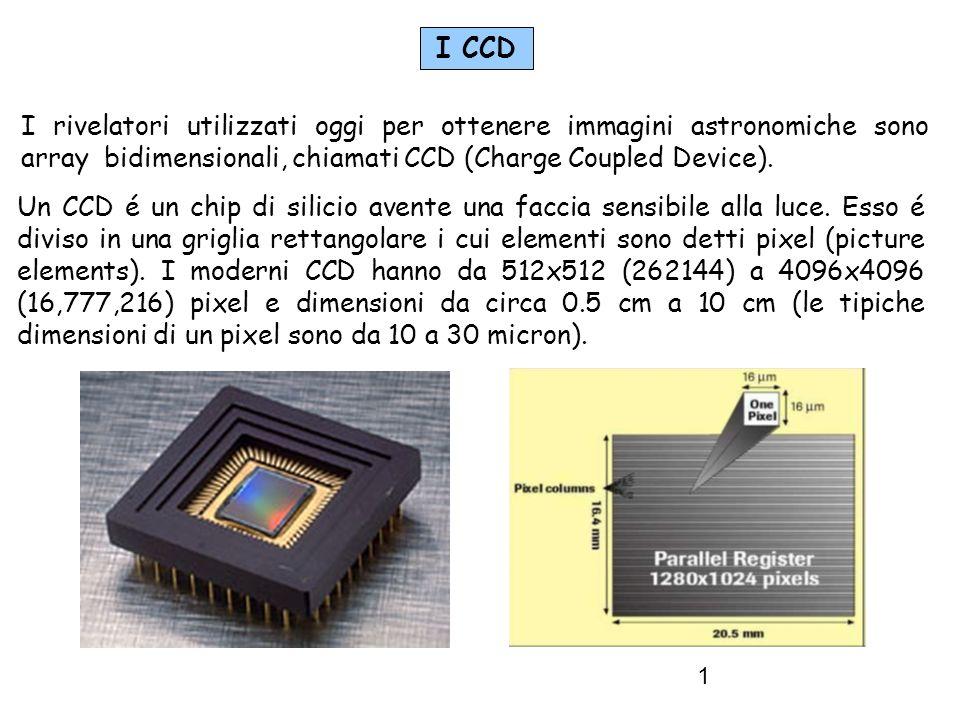 1 I rivelatori utilizzati oggi per ottenere immagini astronomiche sono array bidimensionali, chiamati CCD (Charge Coupled Device).