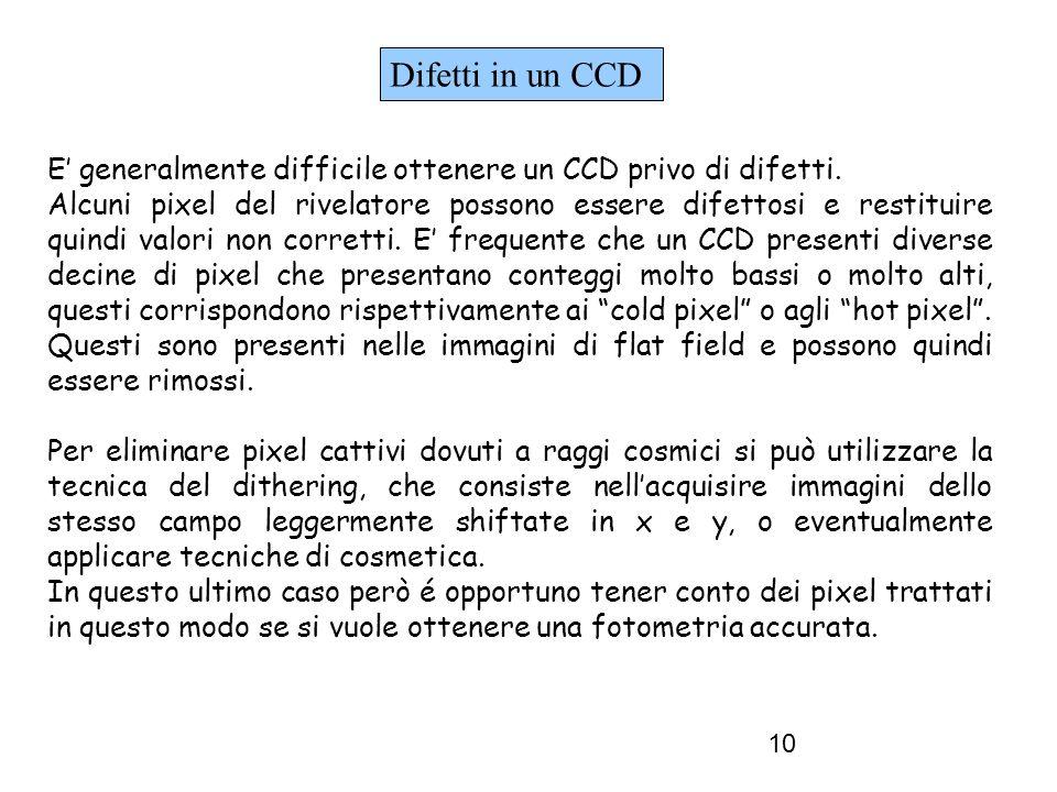 10 Difetti in un CCD E generalmente difficile ottenere un CCD privo di difetti.