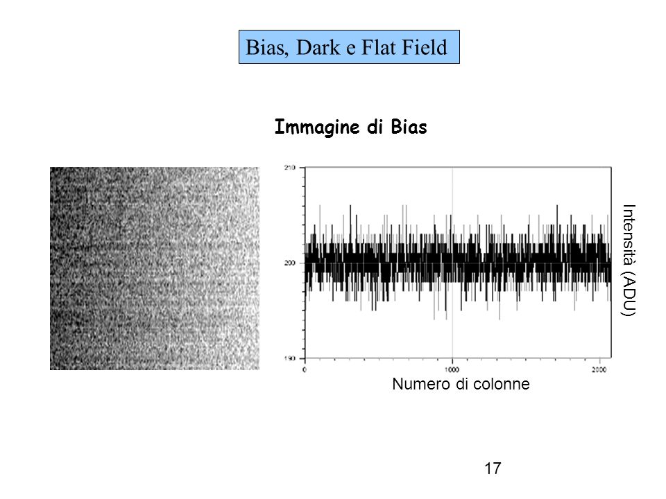 17 Bias, Dark e Flat Field Immagine di Bias Numero di colonne Intensità (ADU)