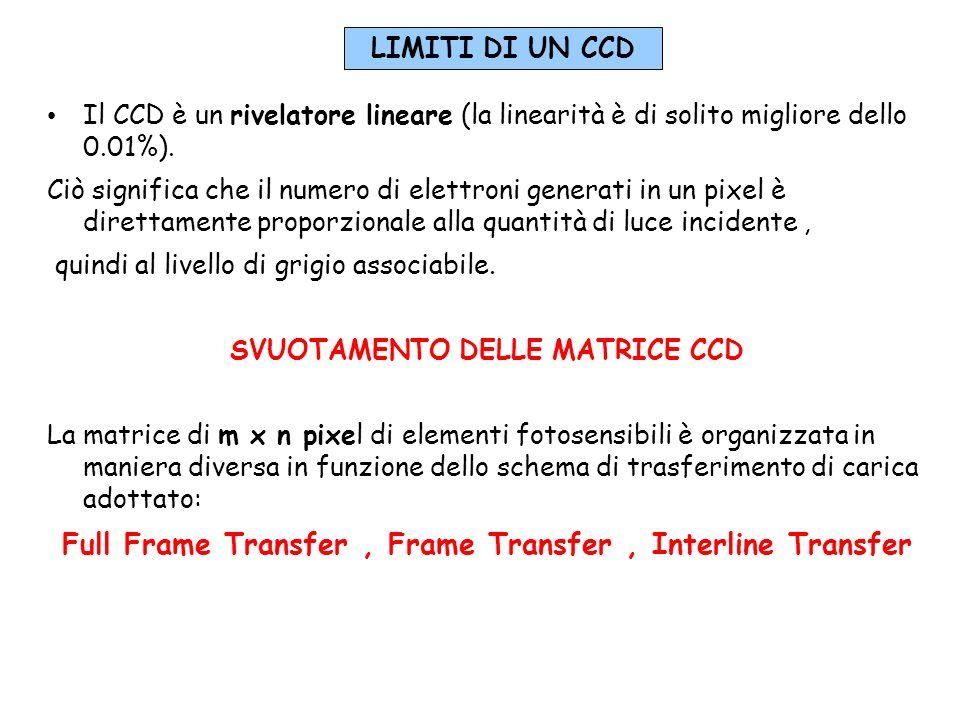 Il CCD è un rivelatore lineare (la linearità è di solito migliore dello 0.01%).