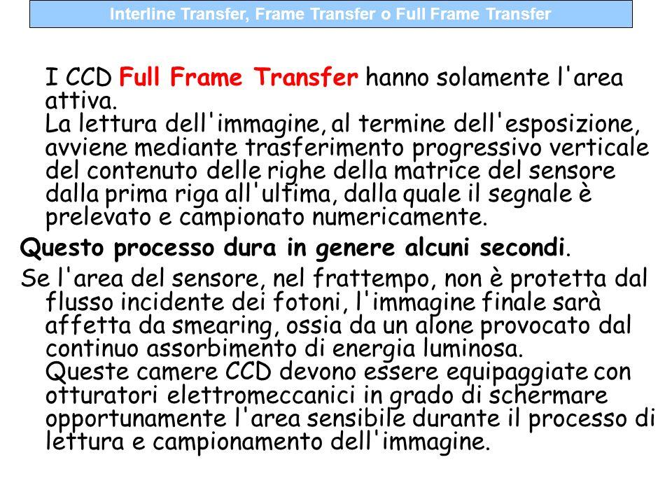 I CCD Full Frame Transfer hanno solamente l area attiva.