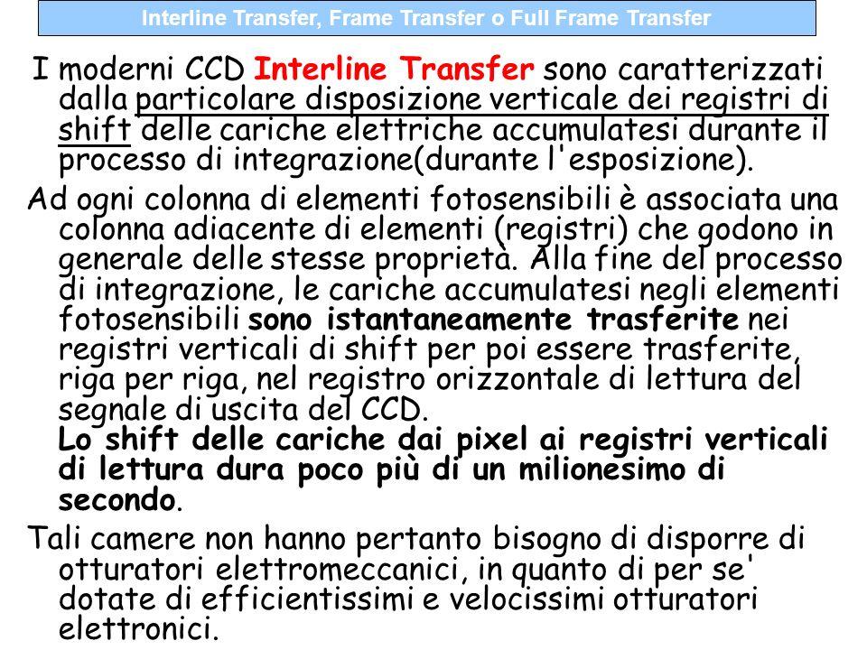 I moderni CCD Interline Transfer sono caratterizzati dalla particolare disposizione verticale dei registri di shift delle cariche elettriche accumulatesi durante il processo di integrazione(durante l esposizione).