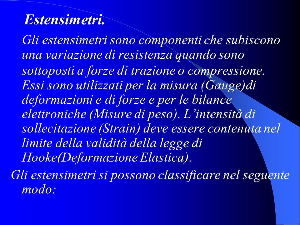 Estensimetri. Gli estensimetri sono componenti che subiscono una variazione di resistenza quando sono sottoposti a forze di trazione o compressione. E