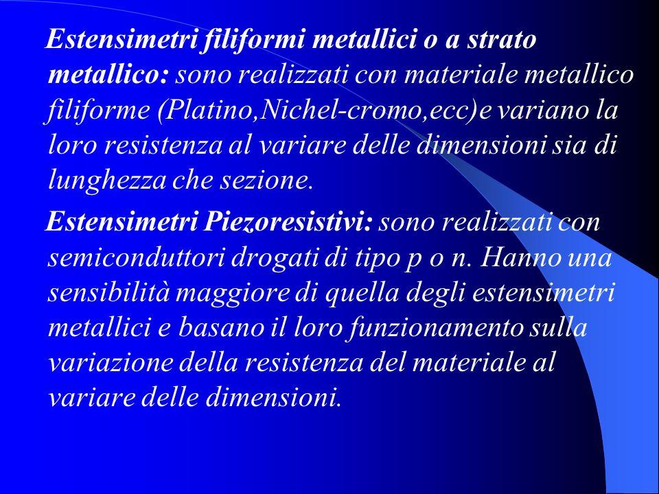 Estensimetri filiformi metallici o a strato metallico: sono realizzati con materiale metallico filiforme (Platino,Nichel-cromo,ecc)e variano la loro r