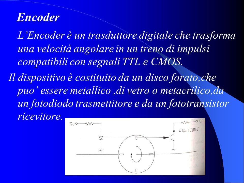 Encoder LEncoder è un trasduttore digitale che trasforma una velocità angolare in un treno di impulsi compatibili con segnali TTL e CMOS. Il dispositi