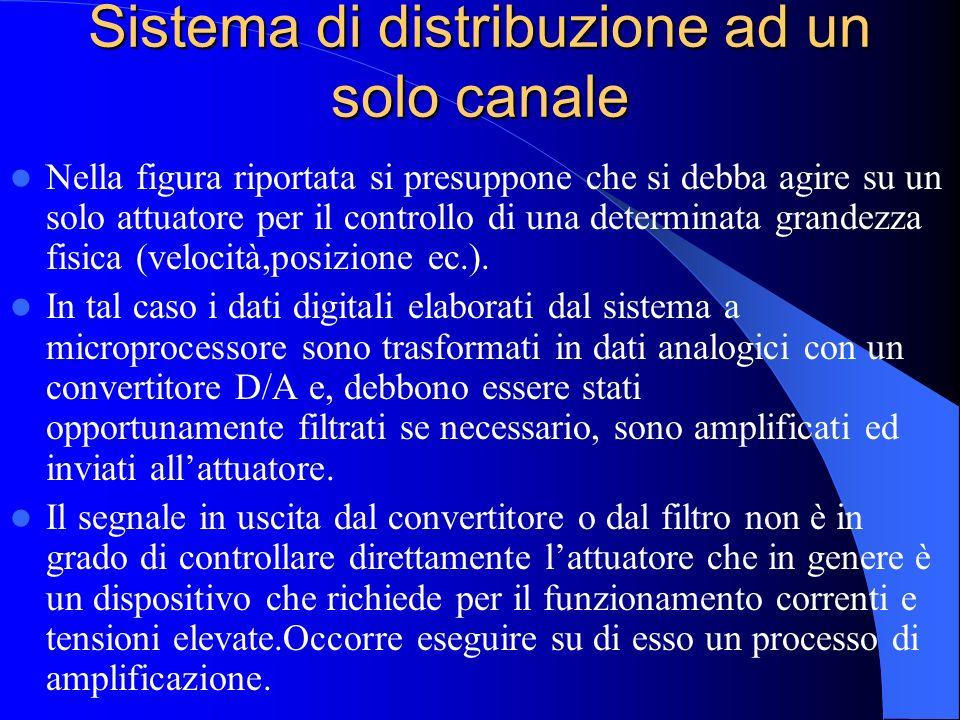 Sistema di distribuzione ad un solo canale Nella figura riportata si presuppone che si debba agire su un solo attuatore per il controllo di una determ