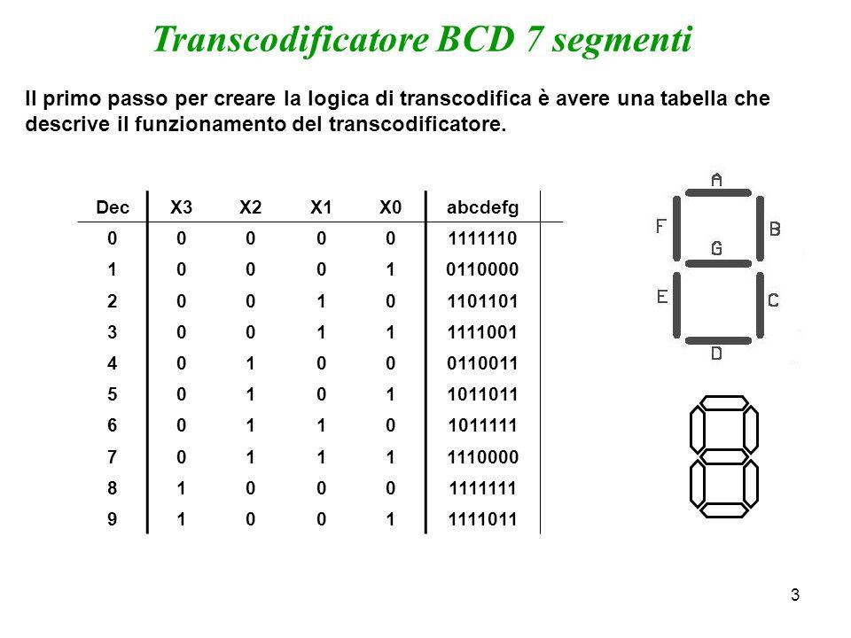 4 Transcodificatore BCD 7 segmenti Prendiamo in considerazione il segnale abcdefg cioè il segnale con codifica 7 segmenti: proviamo a scomporre il problema in 7 sotto-problemi, quindi dobbiamo creare 7 reti per gestire altrettanti segmenti.