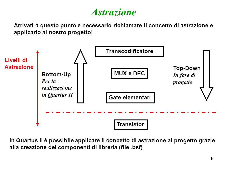 5 Astrazione Arrivati a questo punto è necessario richiamare il concetto di astrazione e applicarlo al nostro progetto! Transcodificatore MUX e DEC Ga