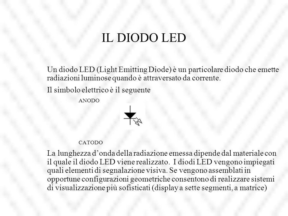 IL DIODO LED Un diodo LED (Light Emitting Diode) è un particolare diodo che emette radiazioni luminose quando è attraversato da corrente.