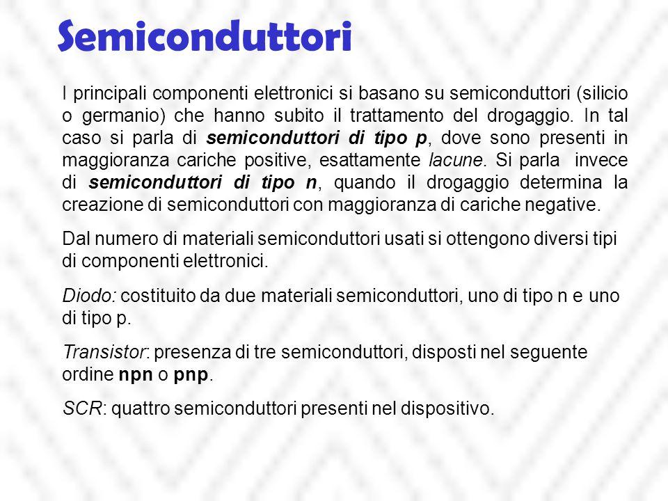 Semiconduttori I principali componenti elettronici si basano su semiconduttori (silicio o germanio) che hanno subito il trattamento del drogaggio.