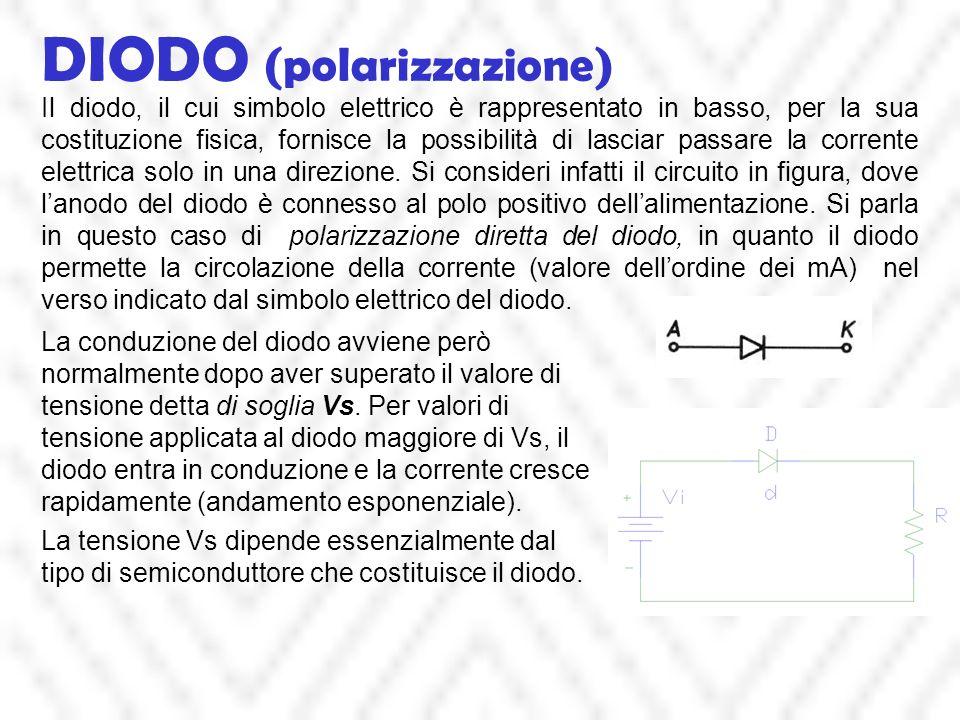 DIODO (polarizzazione) Il diodo, il cui simbolo elettrico è rappresentato in basso, per la sua costituzione fisica, fornisce la possibilità di lasciar passare la corrente elettrica solo in una direzione.