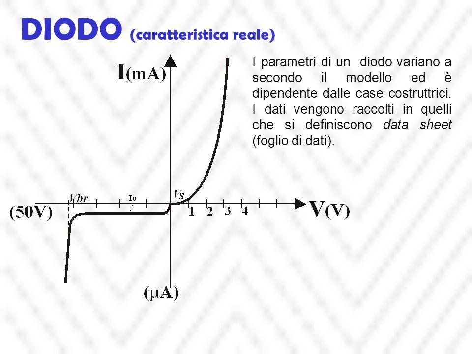 DIODO (caratteristica reale) I parametri di un diodo variano a secondo il modello ed è dipendente dalle case costruttrici.