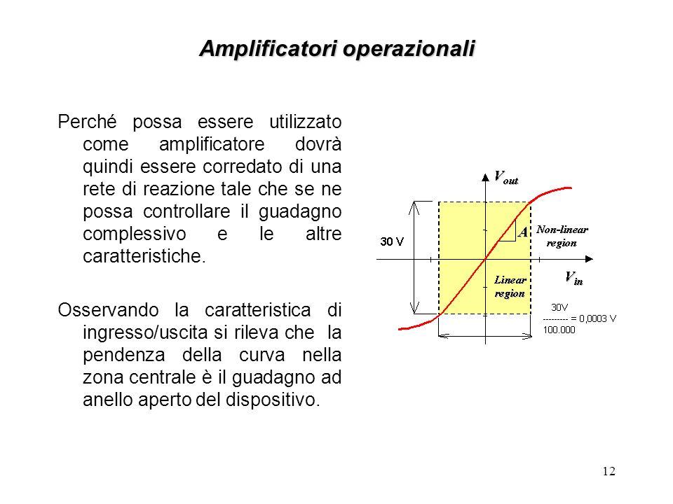 Da notare che lamplificatore operazionale è un circuito integrato analogico che ha: -ingresso differenziale Vd=V+ - V- e Vo=A Vd -Rin è elevata, allor