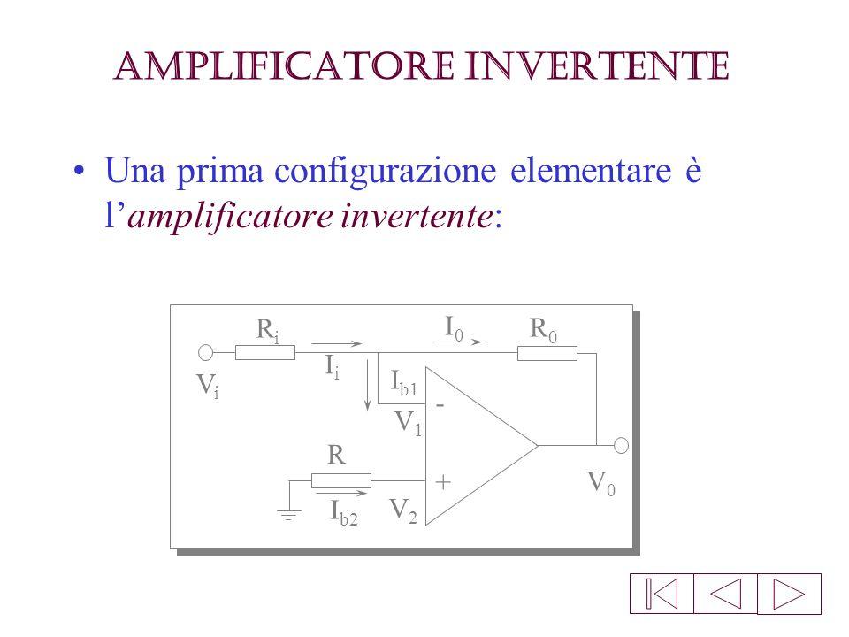 14 Amplificatori operazionali GLI OPERAZIONALI NEL FUNZIONAMENTO LINEARE Dato lelevato guadagno, infinito nel caso teorico - maggiore di 100.000 nel c