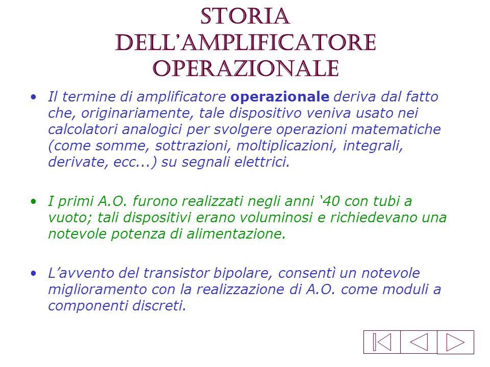 Storia dell'A.O. Introduzione A.O. Invertente A.O. non invertente esci Prof. Calogero Carcione