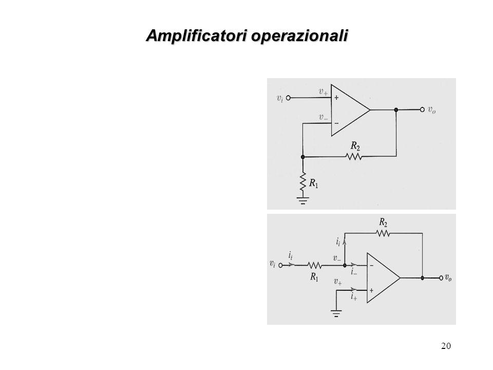 19 Amplificatori operazionali La considerazione funzionale che il nodo A sia a potenziale di massa e quindi pari a 0 Volt assume una importanza notevo