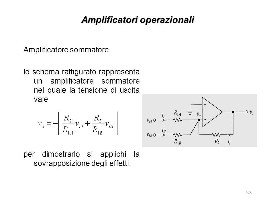 21 Amplificatori operazionali Amplificatore differenziale lo schema raffigurato rappresenta un amplificatore differenziale nel quale la tensione di us