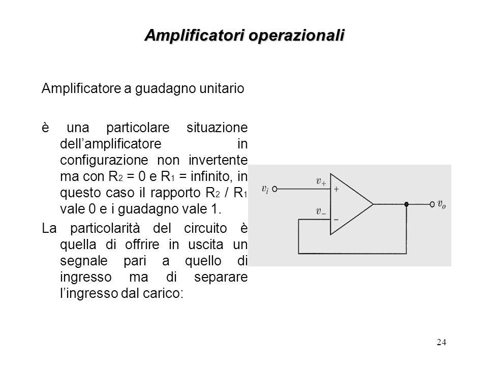 23 Amplificatori operazionali Convertitore corrente-tensione Alcune applicazioni richiedono che una corrente sia convertita in una tensione