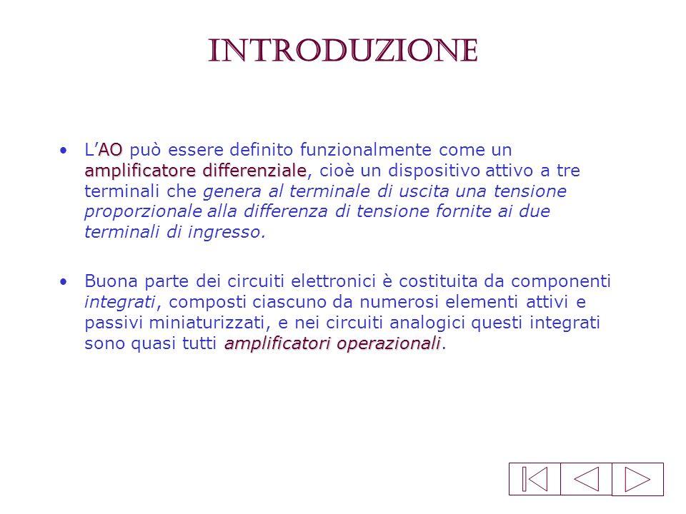 introduzione Lamplificatore operazionale (AO) Lamplificatore operazionale (AO) è un circuito integrato costituito da una rete di resistenze, capacità,