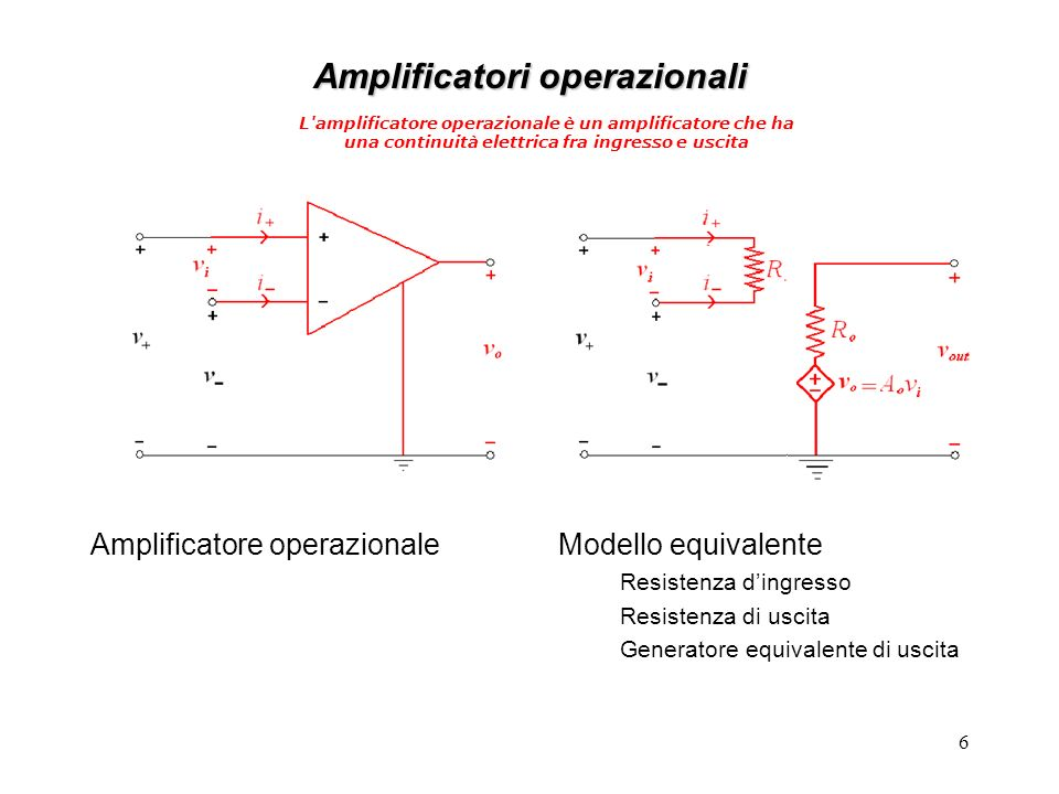 6 Amplificatori operazionali Amplificatore operazionale Modello equivalente Resistenza dingresso Resistenza di uscita Generatore equivalente di uscita L amplificatore operazionale è un amplificatore che ha una continuità elettrica fra ingresso e uscita