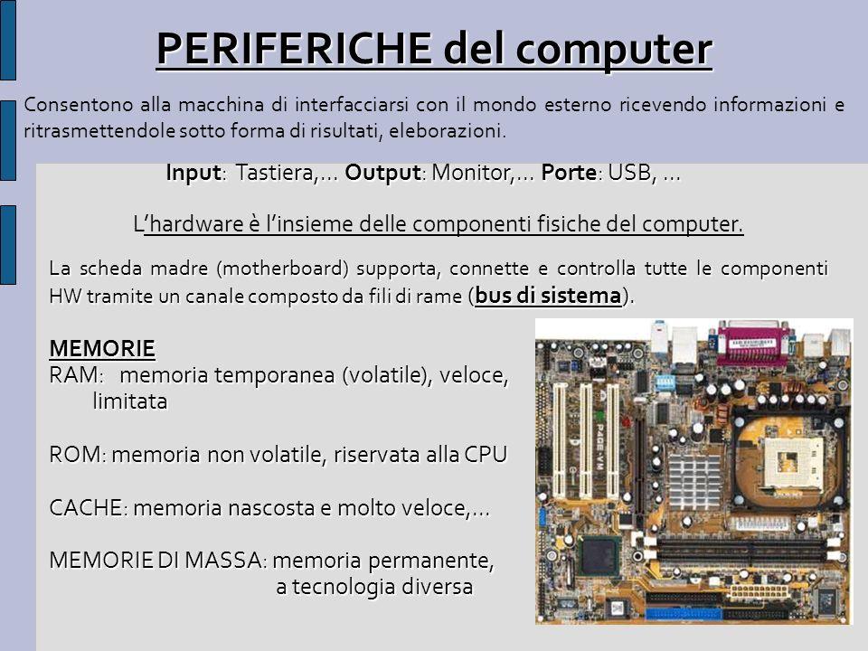 PERIFERICHE del computer Input: Tastiera,... Output: Monitor,... Porte: USB,... Consentono alla macchina di interfacciarsi con il mondo esterno riceve