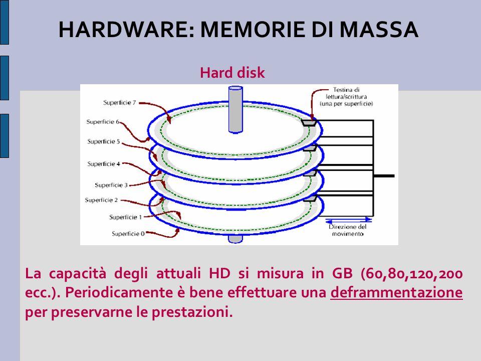 HARDWARE: MEMORIE DI MASSA Hard disk La capacità degli attuali HD si misura in GB (60,80,120,200 ecc.). Periodicamente è bene effettuare una deframmen