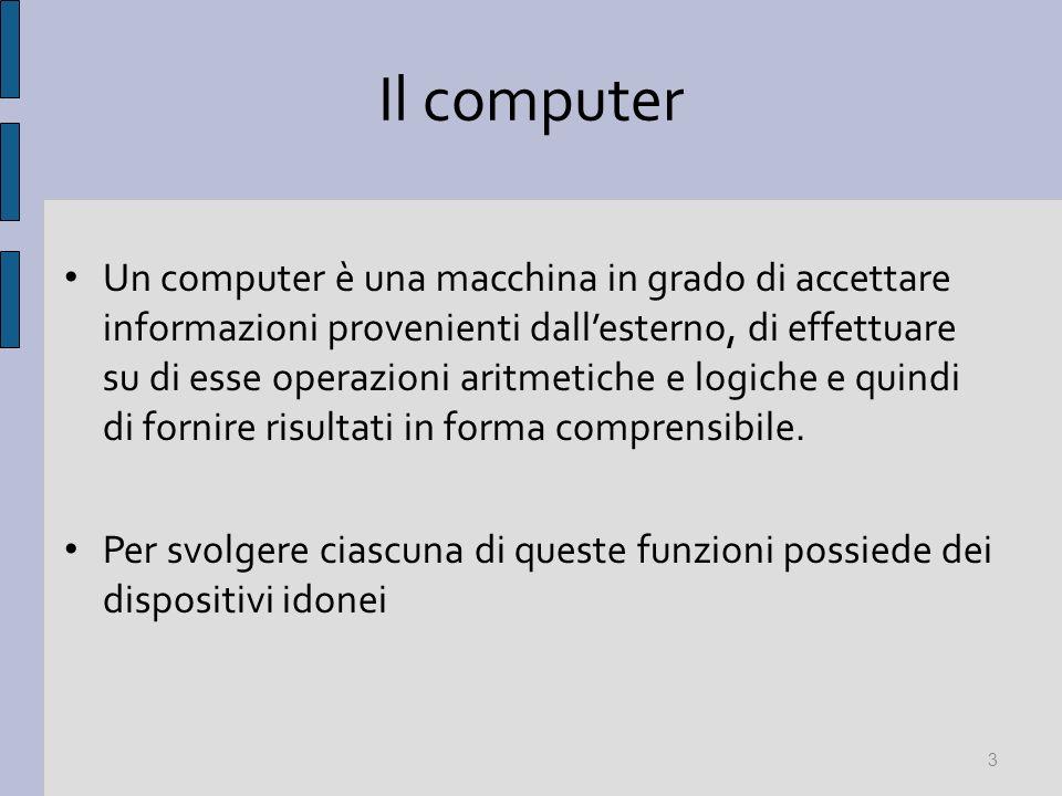 SISTEMA OPERATIVO Ha il compito di interpretare i comandi provenienti dallesterno, tradurli in linguaggio macchina (comprensibile al computer) e poi di ritradurre le risposte in linguaggio a noi comprensibile I più diffusi sono: Windows 98/200/7/XP Linux MacOS Unix..........