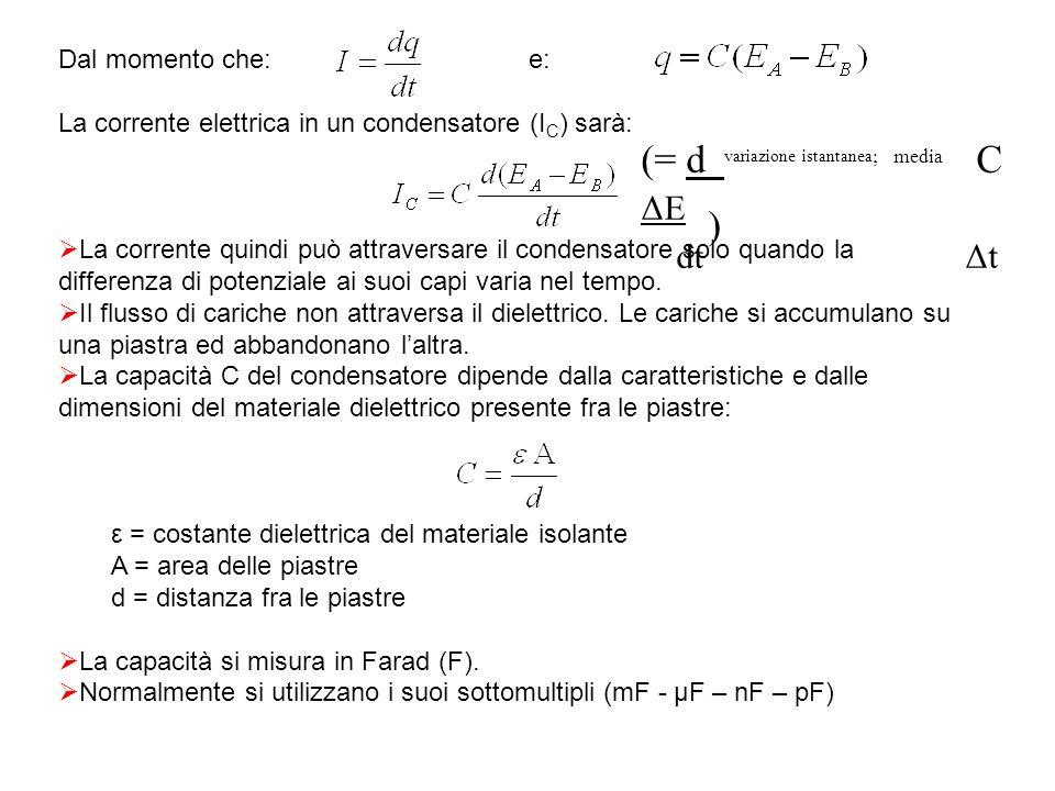 Dal momento che: e: La corrente elettrica in un condensatore (I C ) sarà: La corrente quindi può attraversare il condensatore solo quando la differenz